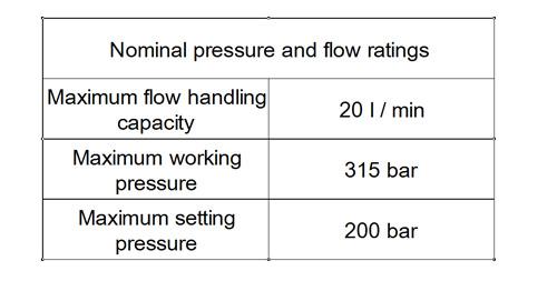 Direct Operated Pressure Reducing Valve - DPM